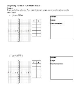 Graphing Radical Functions Quiz