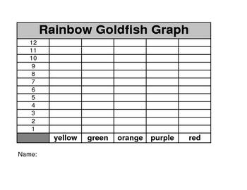 Graphing Rainbow Goldfish