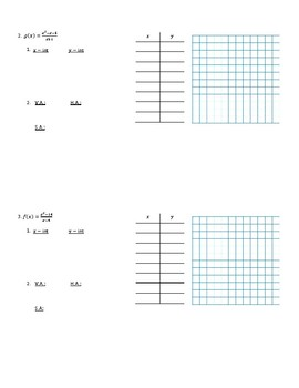 Graphing Rational Expressions Notes