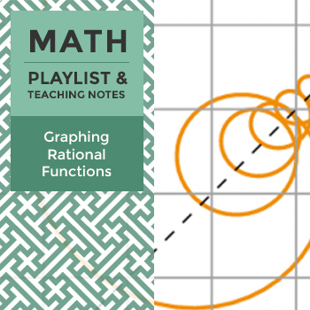 Graphing Rational Functions - Playlist and Teaching Notes