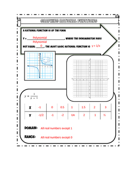 Graphing Rational Functions Doodle Notes