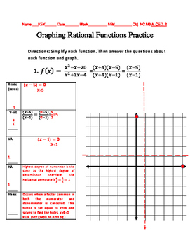 Graphing Rational Functions Practice By Shayla Wiggins Tpt