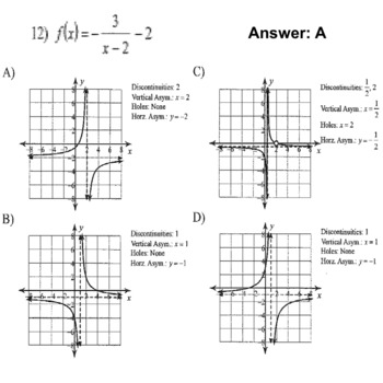 Graphing Rational Functions, Semester Review Game, AP, Editable