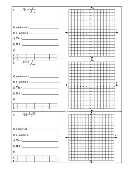 Graphing Rational Functions Worksheet By Math With Marie Tpt