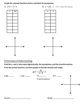Graphing Rational Functions in Vertex Form - Notes