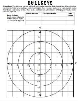 Graphing Rational Numbers Bulls Eye Activity