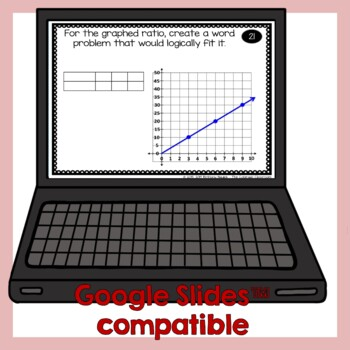 Graphing Ratios - Mini Lesson & Task Cards