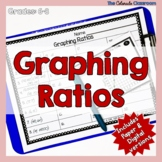 Graphing Ratios Task Cards with Mini Lesson