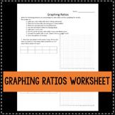 Graphing Ratios Practice Worksheet