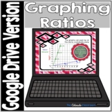 Graphing Ratios Task Cards | Digital Version | Distance Learning