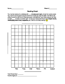 Graphing Reading Log