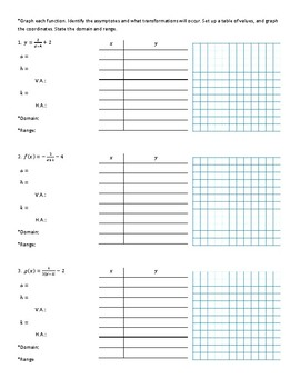 Graphing Reciprocal Functions Notes