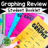 Algebra 1: All Types of Graphs Quick Assessments Pack