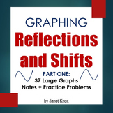Graphing Reflections and Shifts of Parent Functions: Part 1