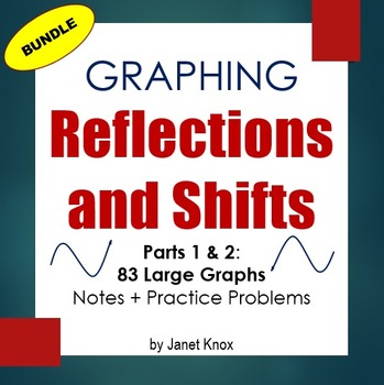 Graphing Reflections and Shifts of Parent Functions: Parts 1 and 2
