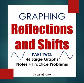 Graphing Reflections and Shifts of Parent Functions: Part 2