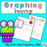 FREE Graphing Resource Templates