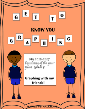 Graphing Review- Assessment