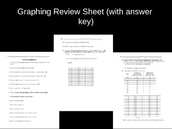 Graphing Review Sheet / Study Guide