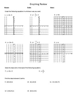 Graphing Review with Answers