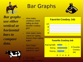 Graphing Roundup! Bar, Line, Pie, Line Plot, Venn- 3rd Grade