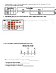Graphing SOL Review - Editable