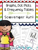 Graphs, Dot Plots and Frequency Tables Scavenger Hunt TEKS 3.8 A and B