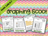 Graphing Scoot - 3.MD.B.3 - Solve the Room - 3rd Grade Math