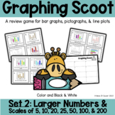 Graphing Scoot: Set 2