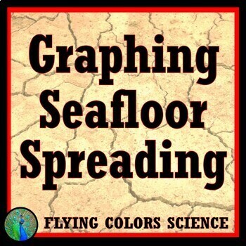 Graphing Sea Floor Spreading Activity Middle School NGSS MS-ESS2-1 MS-ESS2-2