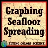 Graphing Sea Floor Spreading Activity Middle School NGSS M