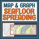 Evidence of Sea Floor Spreading Activity Middle School Earth Science