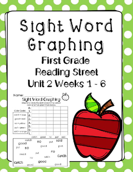 Graphing Sight Words Unit 2. Reading Street. First Grade.