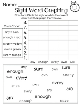 Graphing Sight Words Unit 3. Reading Street. First Grade.