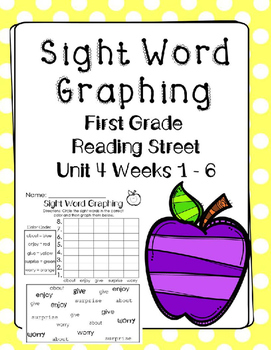 Graphing Sight Words Unit 4. Reading Street. First Grade.