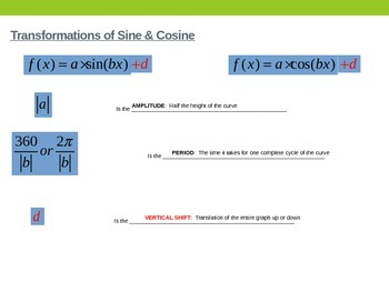 Graphing Sine & Cosine (with Vertical Shift)