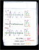 Graphing Sine and Cosine Functions