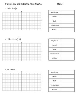 Graphing Sine And Cosine Functions By Raven Hayes Tpt