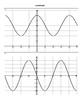 Graphing Sinusoidal Functions Practice