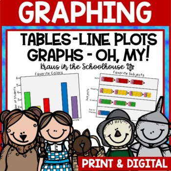 Graphing Skills - Bar Graphs, Pictographs, Tables, Line Plots, Circle Graph, ...