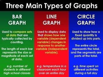 PPT - Graphing Skills
