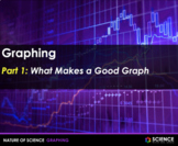 PPT - Graphs & Graphing Skills (With Summary Notes) - Dist