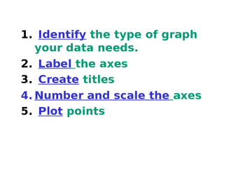 Graphing Skills Powerpoint