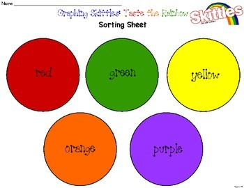 Graphing Skittles: A St. Patrick's Day Math Activity