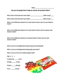 Bar and Tally Graphing with Skittles, Graphing Activity, Common Core Alligned