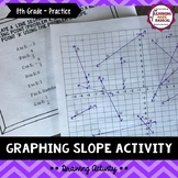 Graphing a Line Using Slope From a Point