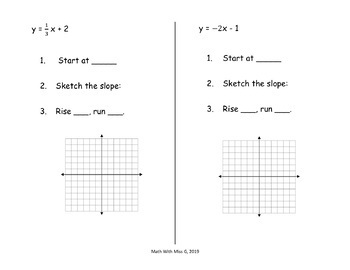 Graphing Slope-Intercept Equations - Notes