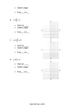 Graphing Slope-Intercept Equations - Practice
