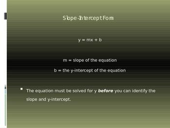 Graphing Slope-Intercept Form