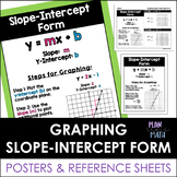 Graphing Slope-Intercept Form Poster and Reference Sheet